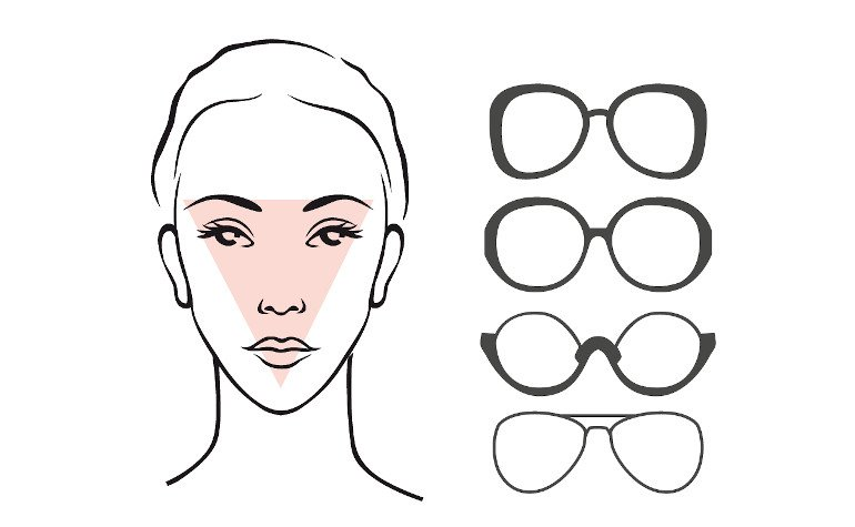 welche brille passt zu meinem gesicht